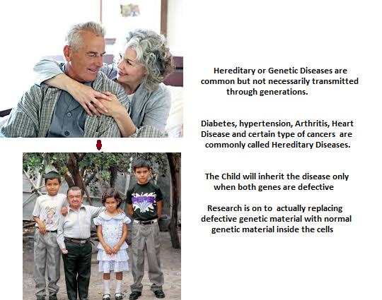 hereditary health issues