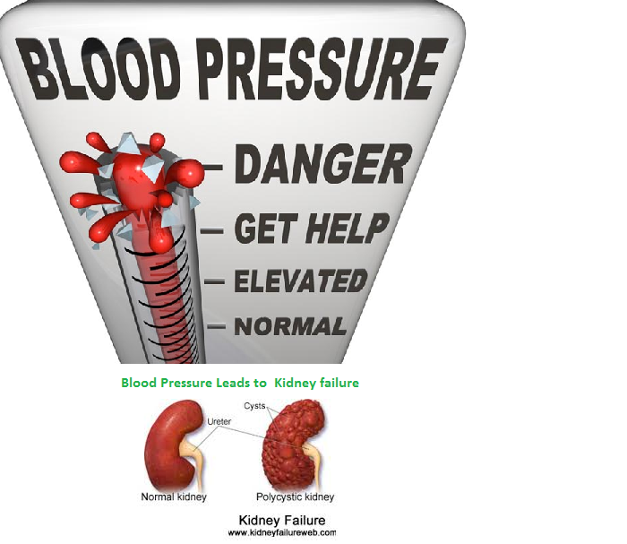 irregular blood pressure