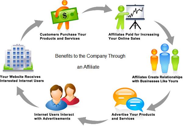 affiliate benefits