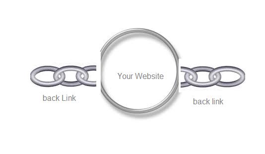back links