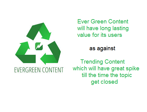 ever green content