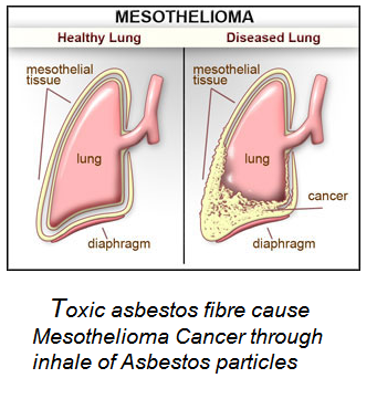 asbestos settlements