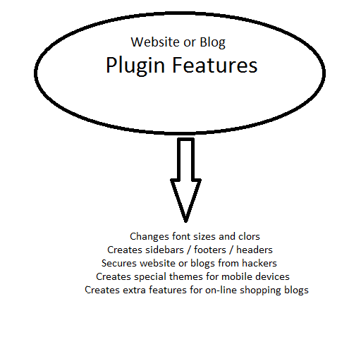 plugin features