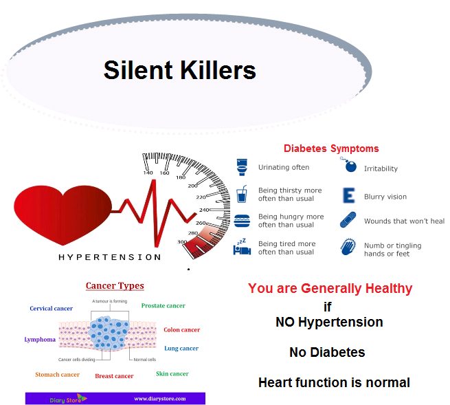 Healthy living fundamentals is to be aware of silent killers