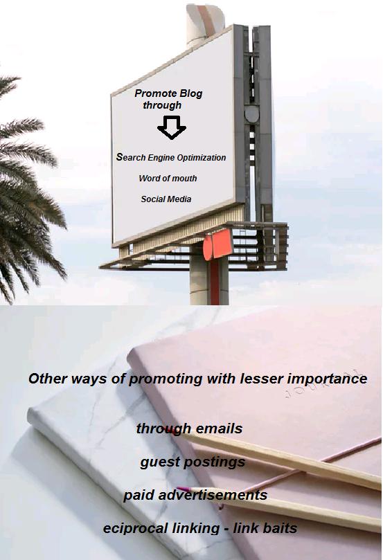 blog promotion skills