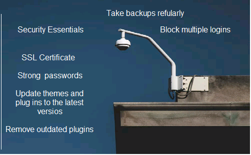 blog security essentials