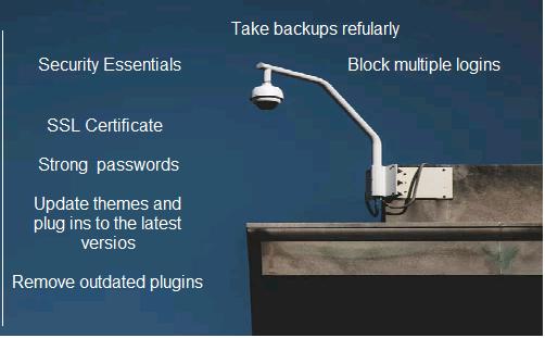 blog security essentials