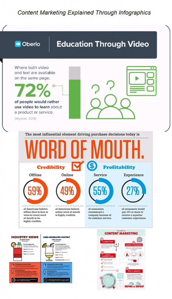 content marketing through infographics