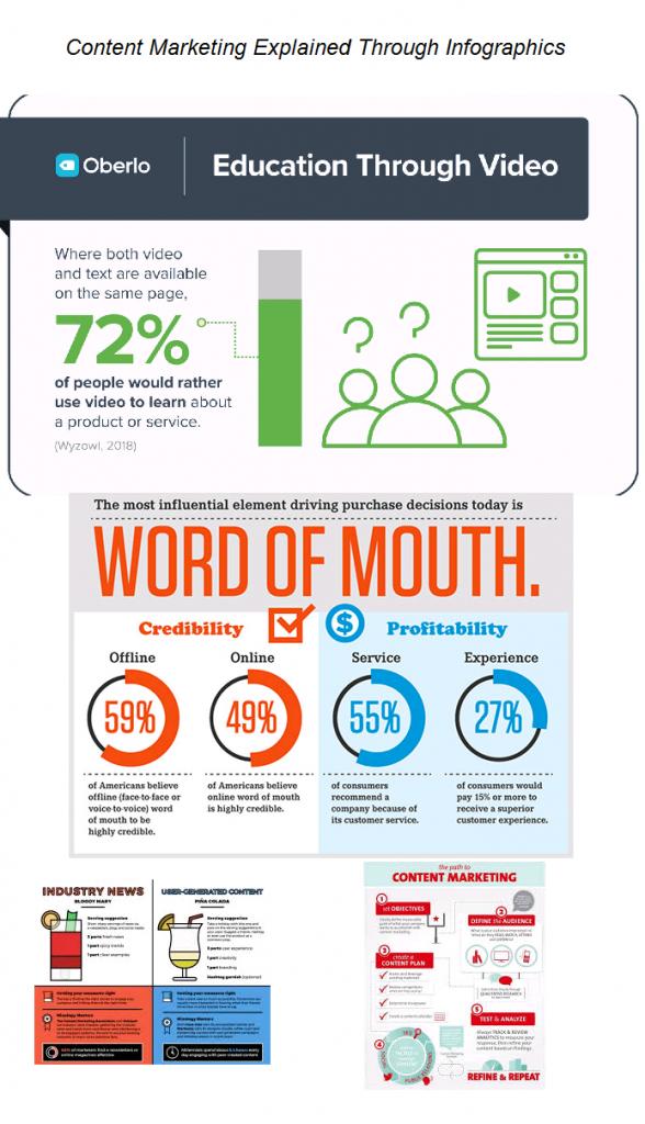 content marketing through infographics